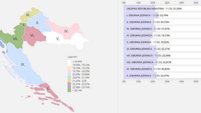Wahlbeteiligung Parlamentswahlen 2015 in Kroatien. Stand Mittag