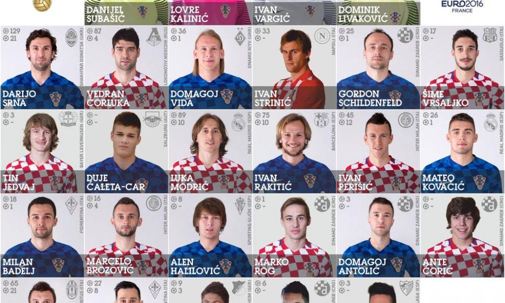 Kroatien Durch Jogi Sieg Im Achtelfinale Der Em